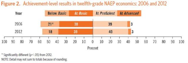 National Center for Education Statistics, U.S. Department of Education